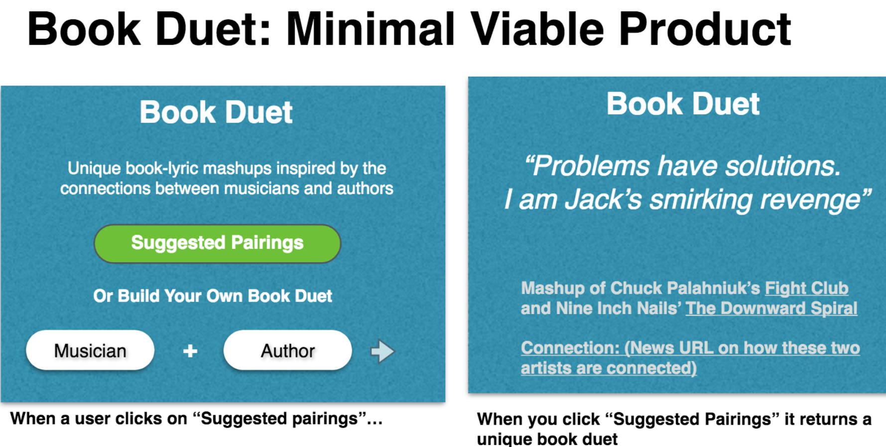 App mockup that describes Book Duets as