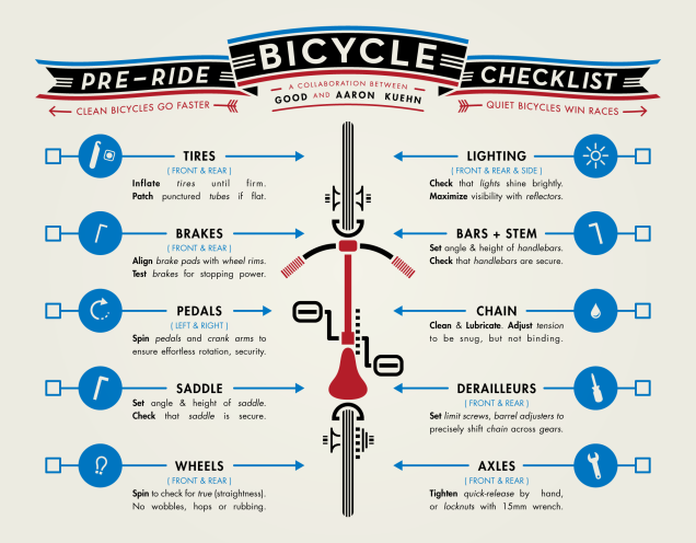 Bike pre-ride checklist by GOOD
